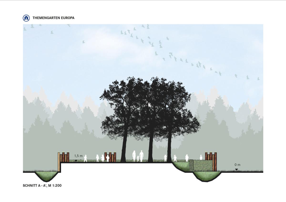 Themengarten-Europa-Ansicht