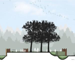 Themengarten Europa Weltwald Freising
